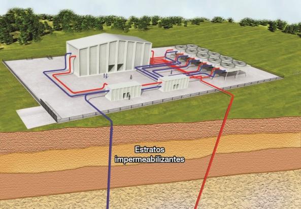 El calor de la tierra, opción de energía sostenible