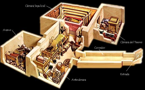 El gran descubrimiento, la tumba de Tutankamón