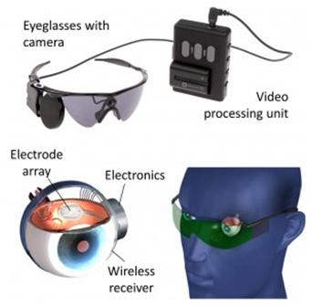inventos tecnologicos para la vista