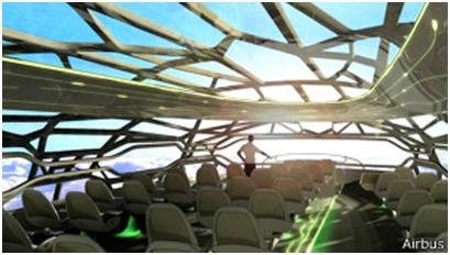 El futuro de la aviación