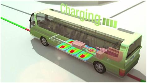 ¡En marcha… para cargar! Autobuses sobre carreteras eléctricas
