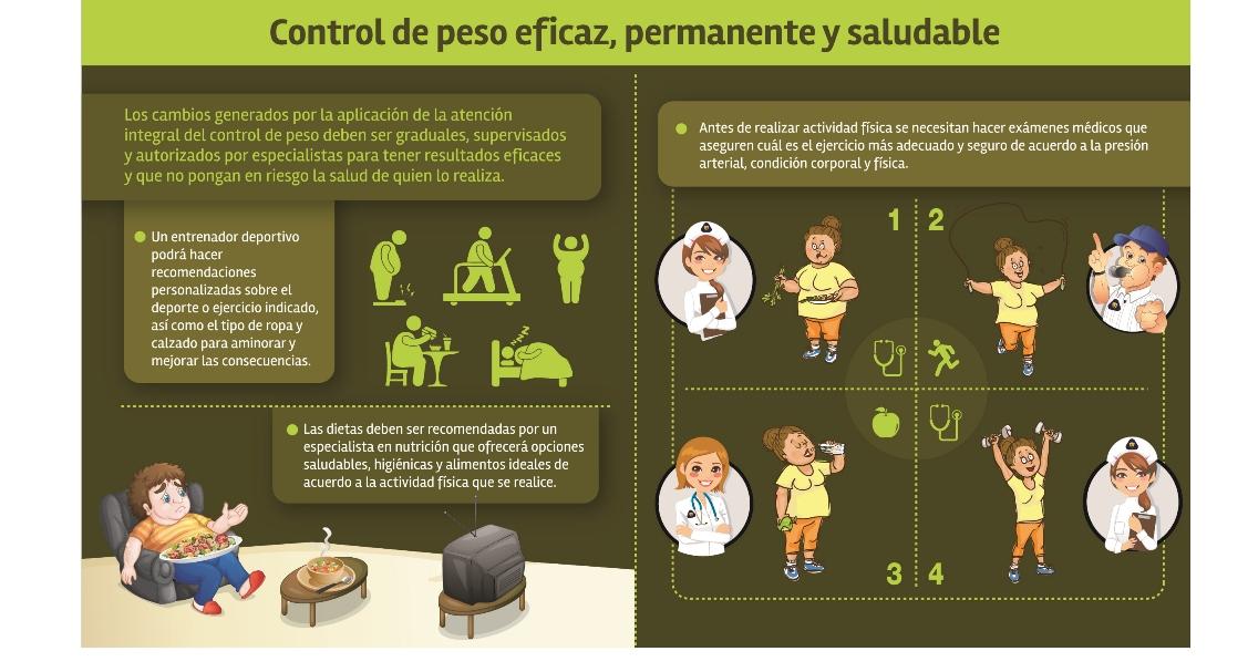 La UNAM contra la obesidad